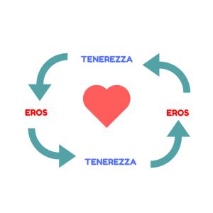 TENEREZZA